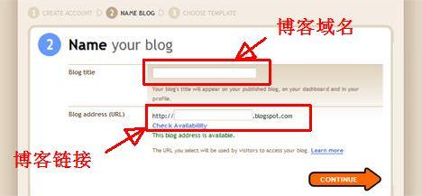 Blogger Name Blog