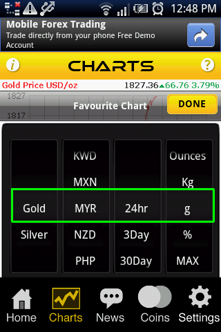 android_gold_price_malaysia