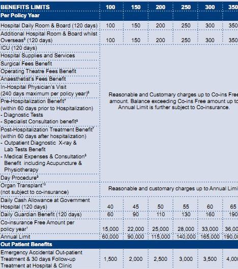 medical_card_benefits