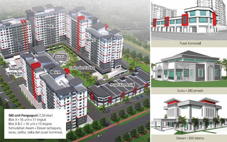 pr1ma housing project