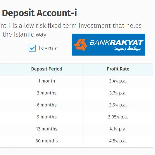 Bank rakyat qiradh general investment account incentives mens puffer vest xxl