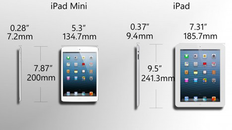 ipad_mini_vs_ipad4