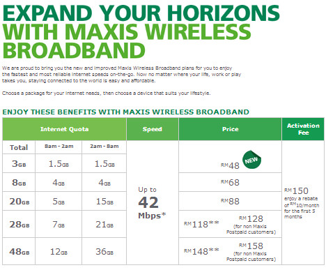 maxis wireless broadband package 2013