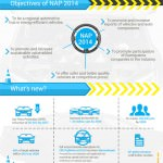 Thumbnail image for Malaysia New Automotive Policy (NAP 2014): Car Price Reduced
