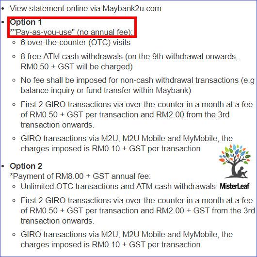 Maybank Basic Savings Account