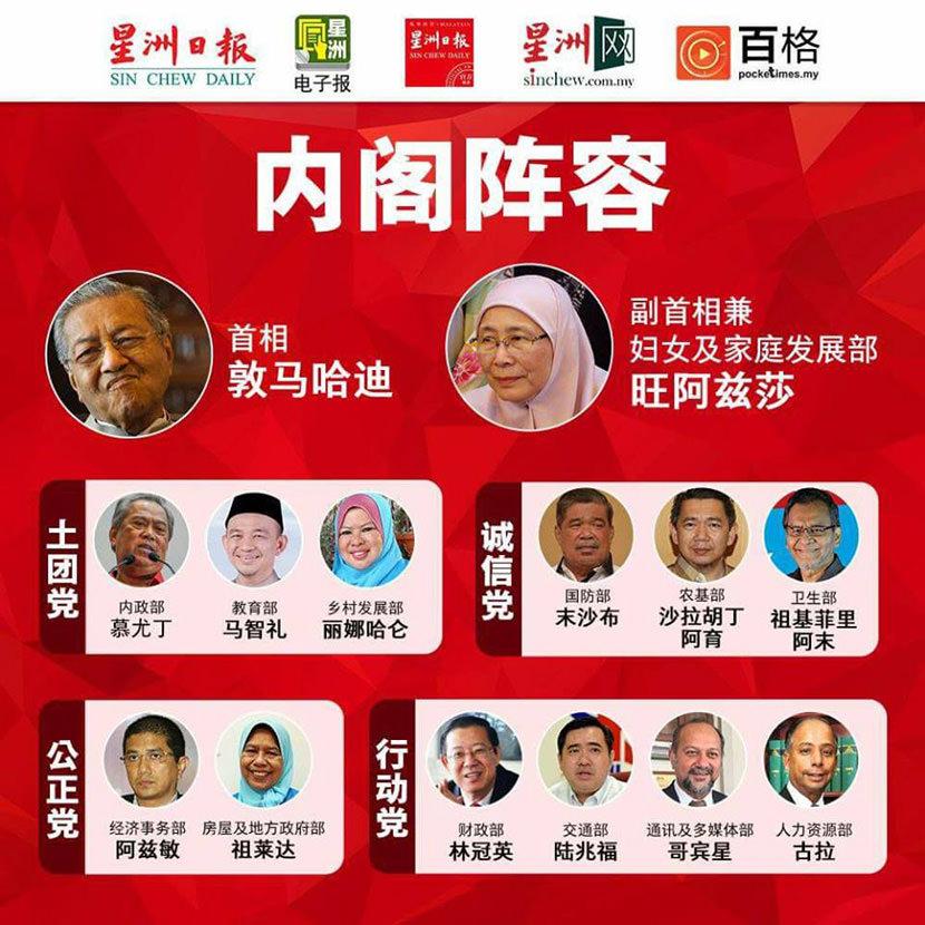 Kabinet Malaysia Pakatan Harapan