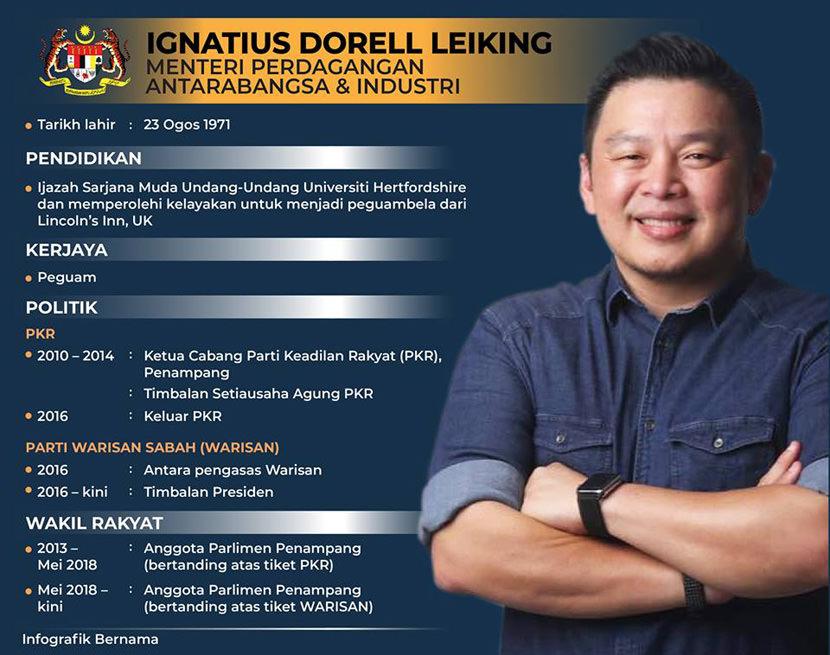 Ignatius Dorell Leiking