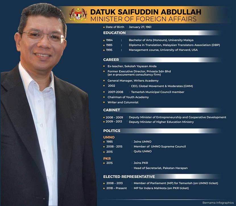 Saifuddin Abdullah MINISTER OF FOREIGN AFFAIRS