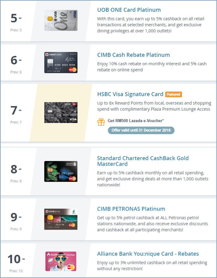 Top 10 Credit Cards Part 2