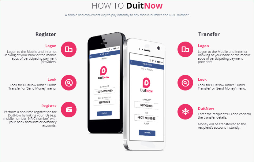 How To DuitNow