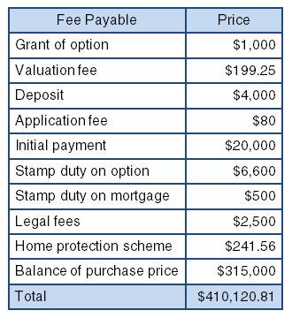 HDB Bank Loan