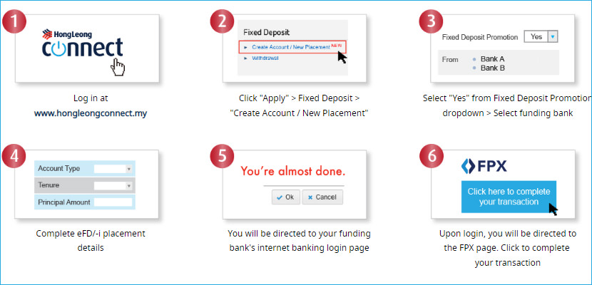 Rhb fixed deposit rate 2020