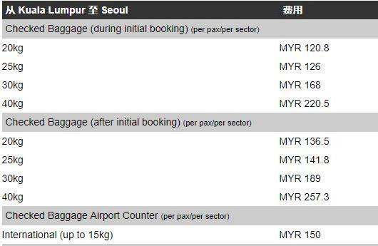 airasia baggage worth price