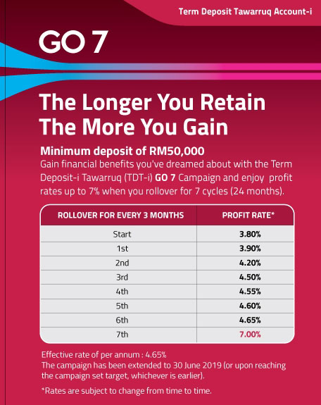Bank Islam Term Deposit