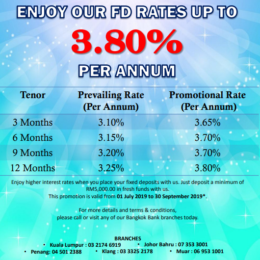 Rhb fd rate 2020