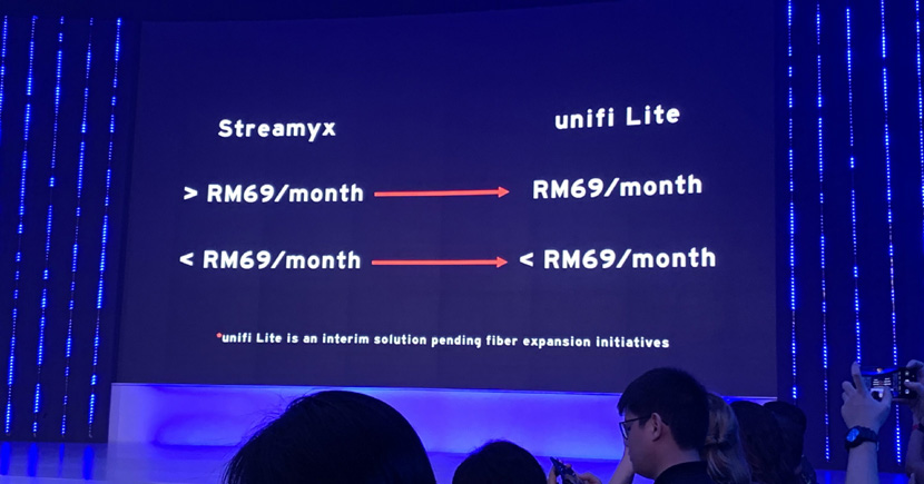 Streamyx To Unifi Lite