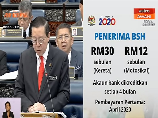 Program Subsidi Petrol Budget2020