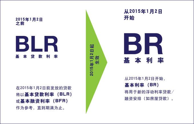 BLR vs BR at omgloh.com